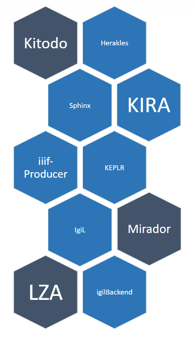Kitodo Werkzeugkiste